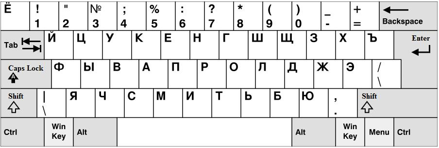 Russian Alphabet with Sound and Handwriting